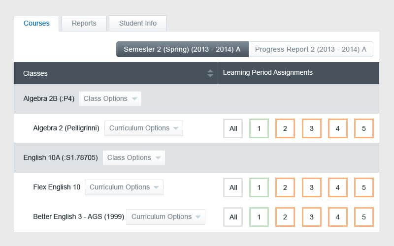 Personalized Learning System - School Pathways LLC