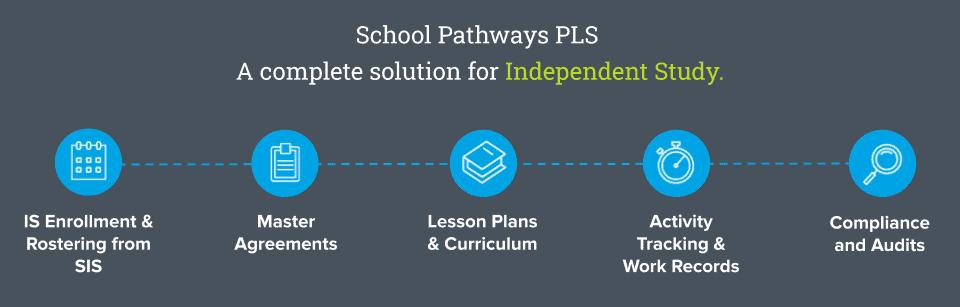 School Pathways PLS for Independent Study